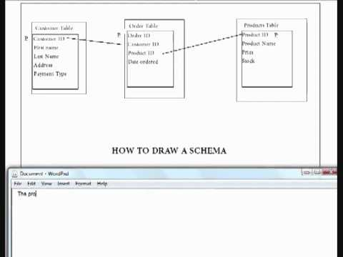 116 Schema How To Draw A Schema With Example Youtube