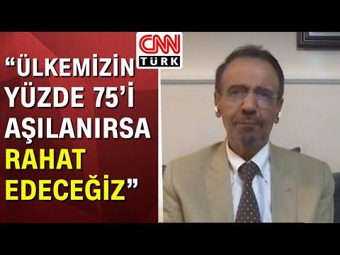 Prof. Mehmet Ceyhan: \