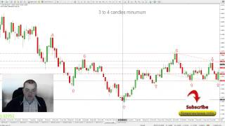 Secret Tip To Detecting Trend Changes As Early As Possible In Forex(For more on this video topic visit - http://www.forexreviews.info/secret-tip-to-detecting-official-major-trend-changes/ Want to know how to detect a trend change ..., 2013-08-07T07:14:38.000Z)