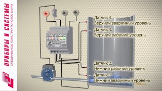 Сигнализатор уровня СКБ-301-Н с функцией управления насосом.(, 2016-03-25T14:26:19.000Z)