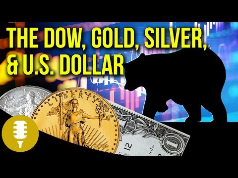 DOW Volatility, Plunge Protection Team, Gold & Silver's Resp