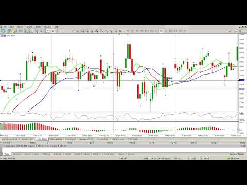 Day trading the DAX 12 December