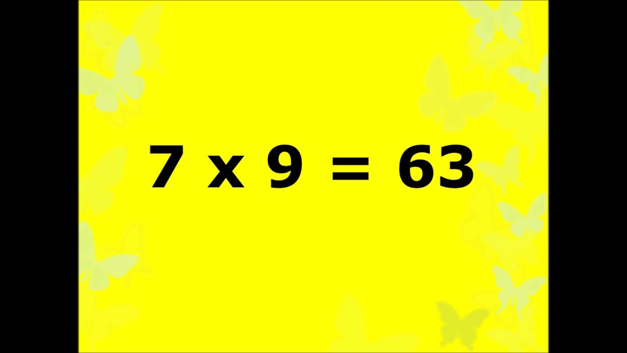 Easy way to memorize multiplication tables image collections easy ways to memorize multiplication tables images periodic easy way to learn multiplication tables gallery periodic gamestrikefo Gallery