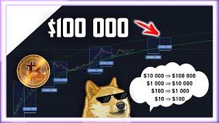 БИТКОИН = $100 000 СЛЕДУЮЩАЯ ЦЕЛЬ | Прогноз Крипто Новости | Bitcoin BTC Как заработать 2020 ETH
