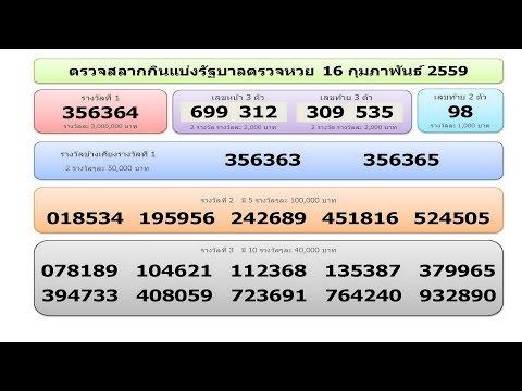 ใบตรวจหวย ตรวจสลากกินแบ่งรัฐบาล วันที่ 16 กุมภาพันธ์ 2559 Lotto
