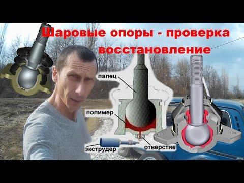Стуки Проверка подвески. Диагностика шаровых опор, подшипников ступицы ВАЗ Niva Lada 4х4 НИВА 1ч