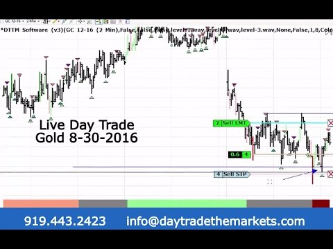 Live Day Trading Gold 8-30-2016
