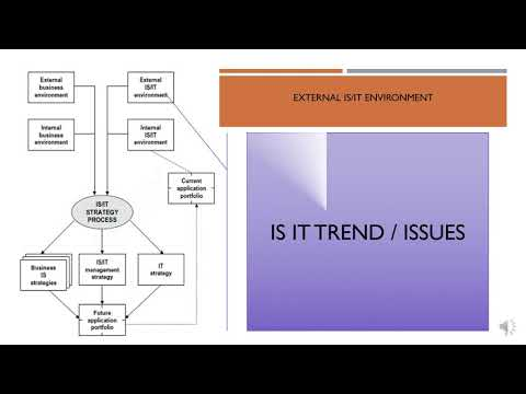 Download 5 minutes Review : Ward & Peppard Framework