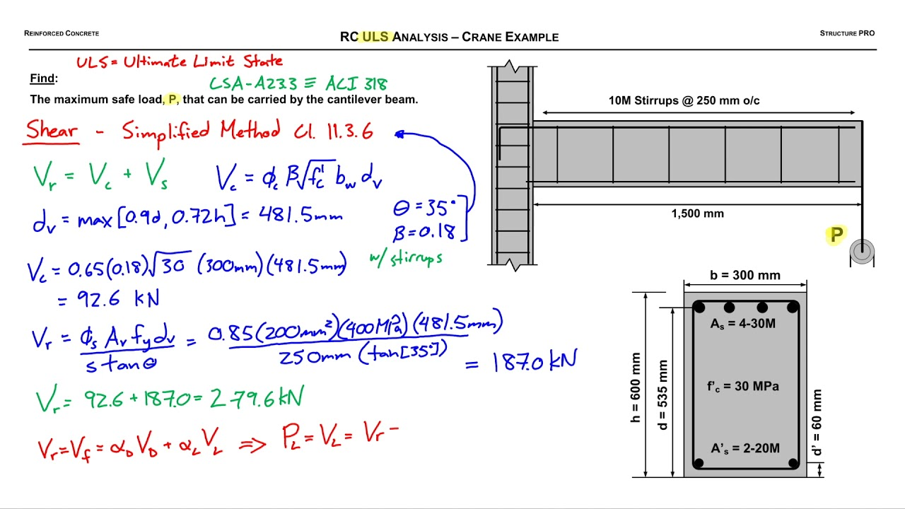 Shear and Flexural Analysis