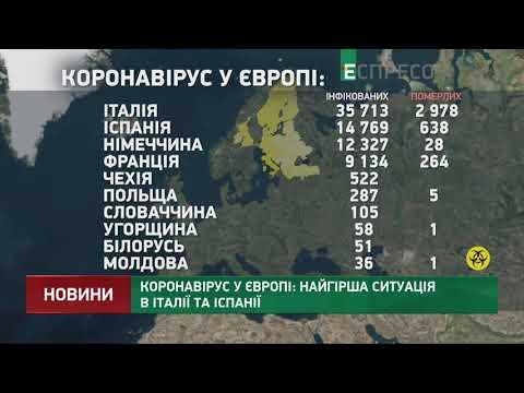 Коронавирус в Европе: статистика только ухудшается