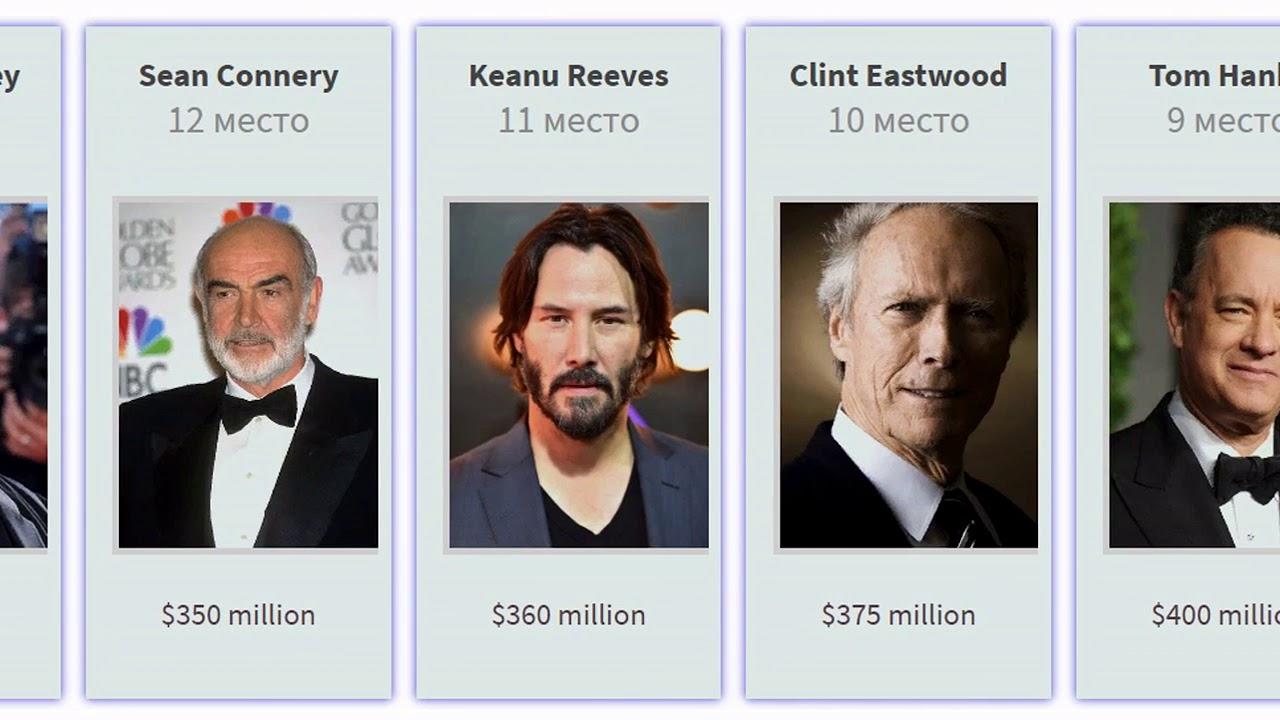 Самые Богатые актеры Список топ 25 актеров Голливуда 2020