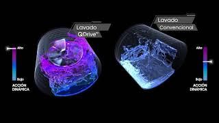 Samsung – Lavadora Quick Drive Art & Science.