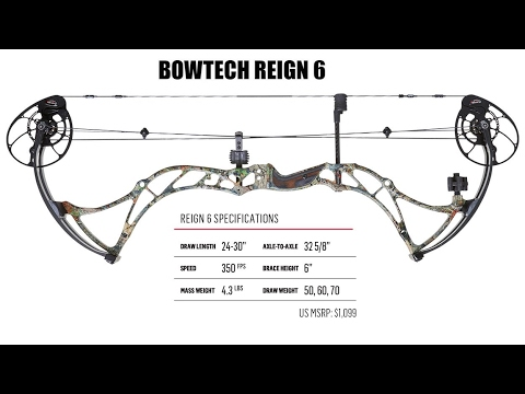 2017 Bow Review: Bowtech Archery Reign 6 (Outdoor Product Review)