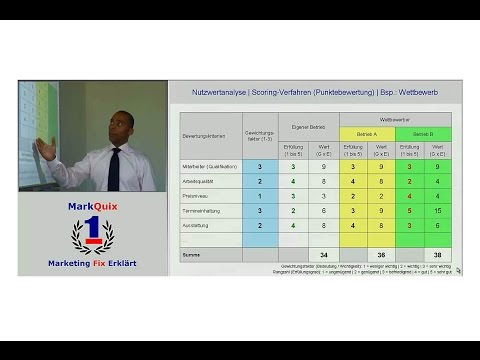 Episode 2: Numerische Berechnung [Kapitel 10: Innovationsmarketing IV]из YouTube · Длительность: 24 мин41 с