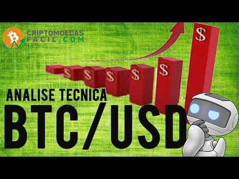 Eu Trader #08 - Operando com Bitcoin - BTC/USD - 02/01/2017