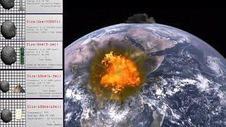 Asteroid Collision Power Comparison