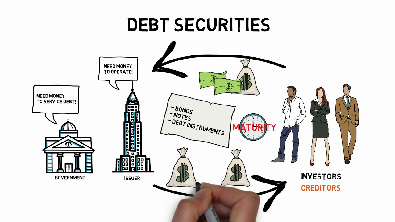 debt securities and equity securities youtube