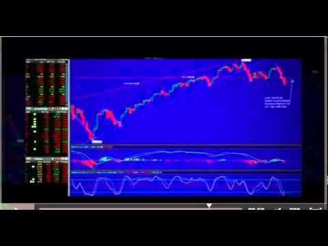 Binary options as an alternative to forex