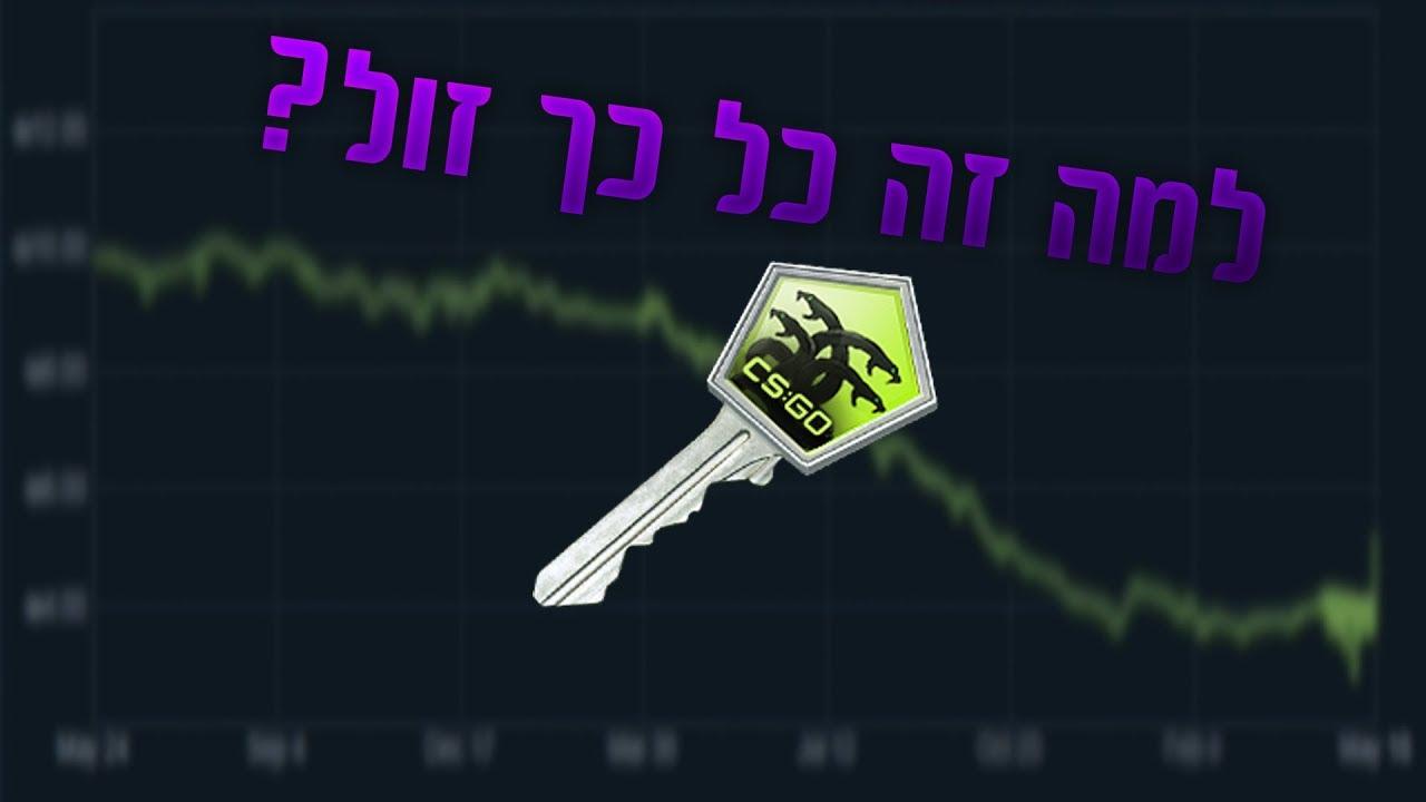 למה המפתח הזה כל כך זול?