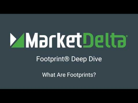 Footprint Deep Dive #1 - What are Footprint Charts