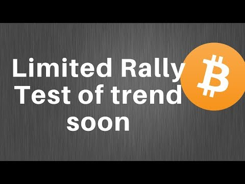 Bitcoin Today - Pointed Crypto Rally