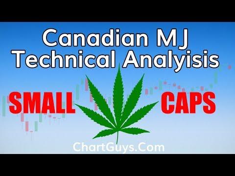 Low Cap Marijuana Stocks Technical Analysis Chart 11/24/2018 by ChartGuys.com