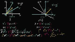 Вывод преобразований Ло́ренца.Часть 2 (видео 14)| Специальная теория относительности