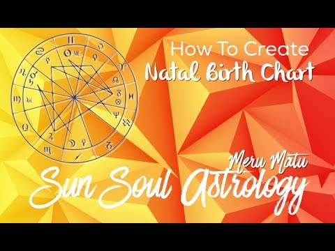 How To Create Your Natal Astrology Birth Chart Youtube