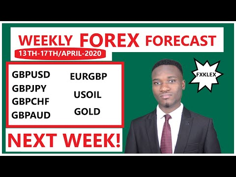 weekly-forex-forecast-13th-17th/april/2020