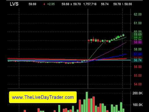 Live day trading gaps lvs +.50c11 4 2016