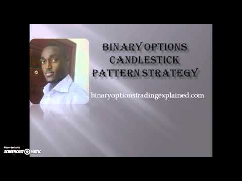 Trading Binary Options Price Action