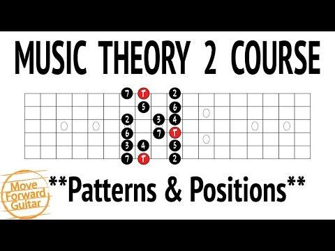 Music Theory 2 Guitar Course | Scale Patterns & Positions | Lesson 13