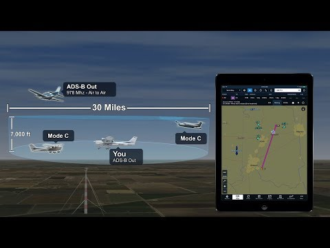 Stratus 3 Tips: how does ADS-B traffic work?