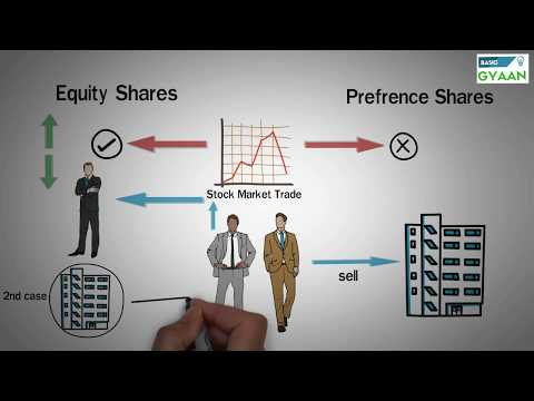 Types of Shares - Equity and Preference