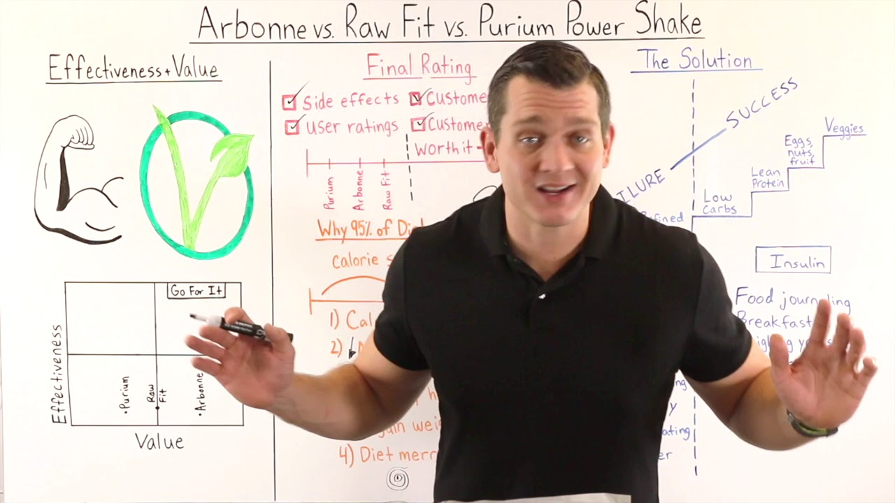 purium programul de pierdere în greutate de 10 zile