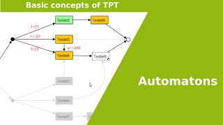 Basic concepts of TPT