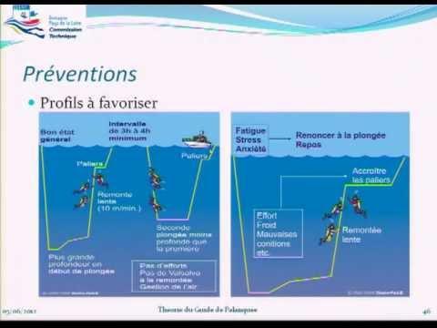 E-learning Plongeur Niveau 4 - Accident de Décompression (ADD)