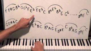Piano Lesson Two Killer Blues Licks Shawn Uses At The End Of A Song!