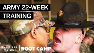 What Army Recruits Go Through At Boot Camp