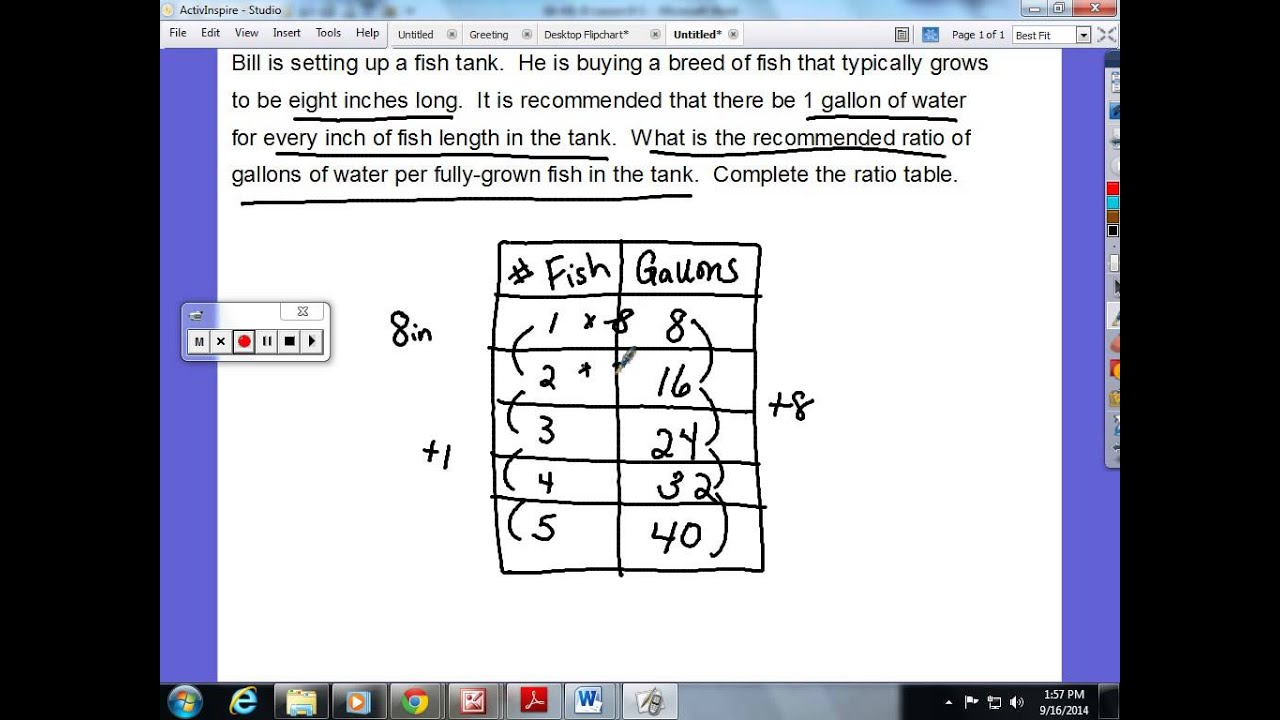 Lesson 9 Tables Of Equivalent Ratios