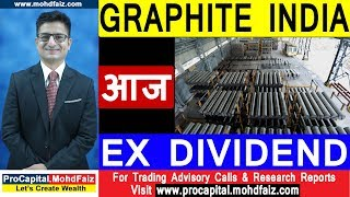 GRAPHITE INDIA आज EX DIVIDEND | Latest Stock Market News | Latest Share Market News In Hindi