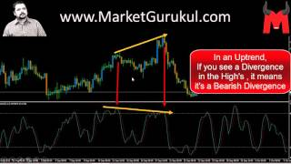 Bearish divergence How to Trade in Hindi - Technical Analysis for Indian Stocks