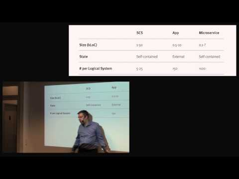 Stefan Tilkov: Nano, Micro, Mini, oh my: Modularization for sustainable systems