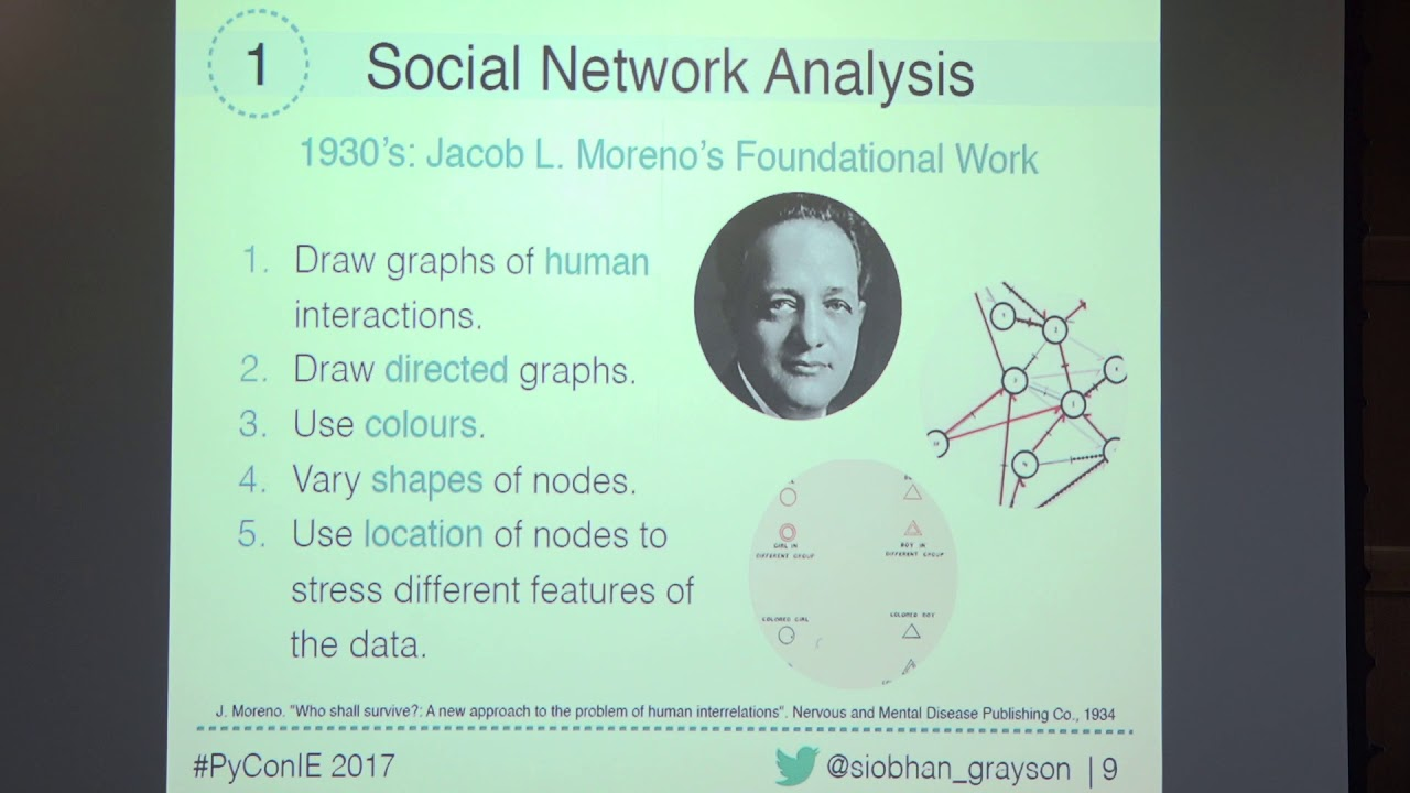 Image from Star Wars: A Social Network Analysis