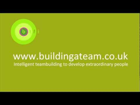 Building a team - Team Communication