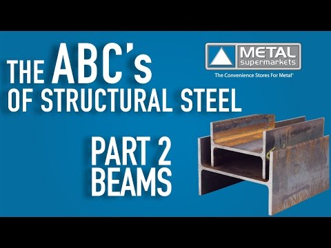 ABCs of Structural Steel - Part 2: Beam | Metal Supermarkets