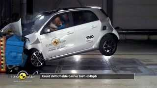 Smart Forfour | Euro Ncap 2014 | Crash Test | Краш-Тест