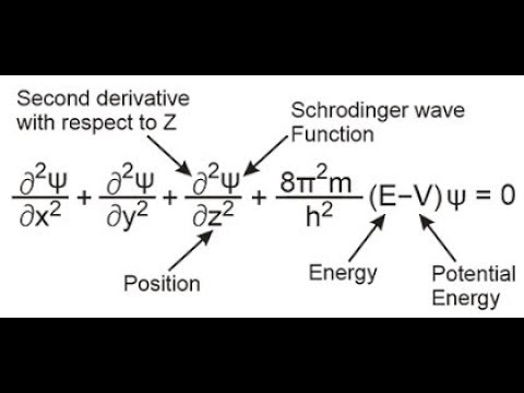 schrodinger wave equation   Atomic Structure   11th/JEE/NEET/BOARD   in hindi.