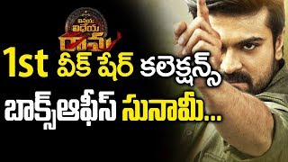 Vinaya Vidheya Rama First Week Collections | Ram Charan VVR Movie Box Office Records | Worldwide