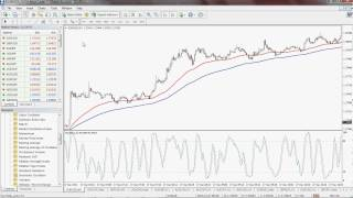 One Minute Scalping strategy Using Exponential Moving Averages and Stochastic Oscillator